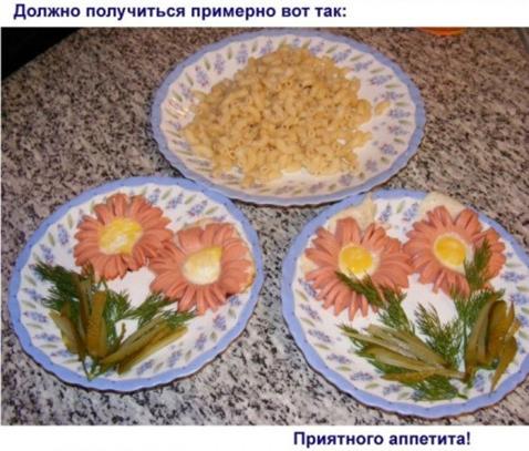 Как украсить завтрак с